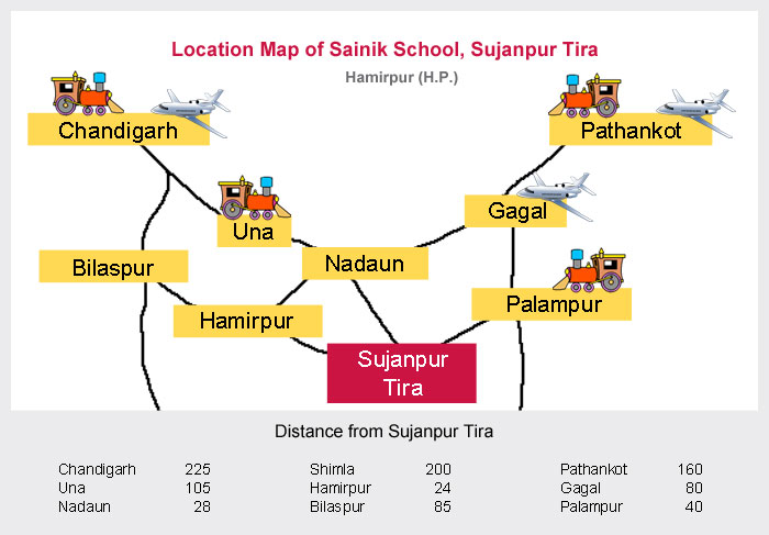 Location Map, Sainik School, Sujanpur Tira